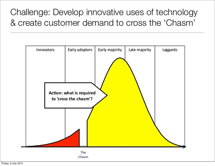 Challenge: Develop innovative uses of technology       & create customer demand to cross the 'Chasm'                      ...