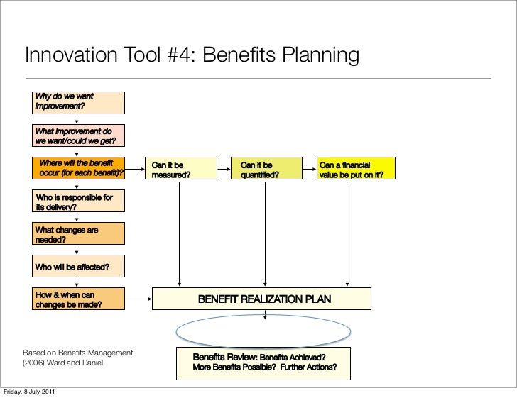 Innovation Tool #4: Benefits Planning           Why do we want!           improvement?!           What improvement do!     ...