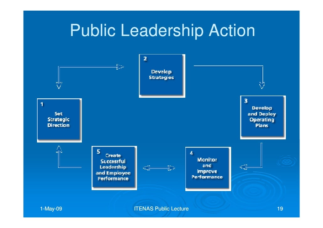 public leadership The public service leadership program was founded in 2006 by nancy  soderberg, a distinguished visiting scholar at the university of north florida as  the.