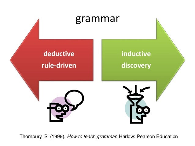inductive grammar teaching Inductive and deductive language teaching and learning are very important in education they are two distinct and opposing instructional and learning methods or approaches both require the presence of a teacher/instructor and a student/learner the biggest differences between the two methods are.