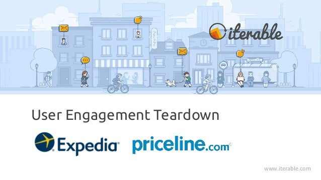 User Engagement Teardown www.iterable.com