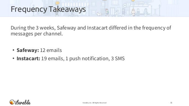 Frequency Takeaways During the 3 weeks, Safeway and Instacart differed in the frequency of messages per channel. • Safeway...