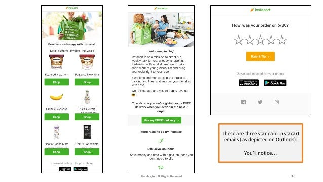 Iterable, Inc. All Rights Reserved 39 These are three standard Instacart emails (as depicted on Outlook). You'll notice…