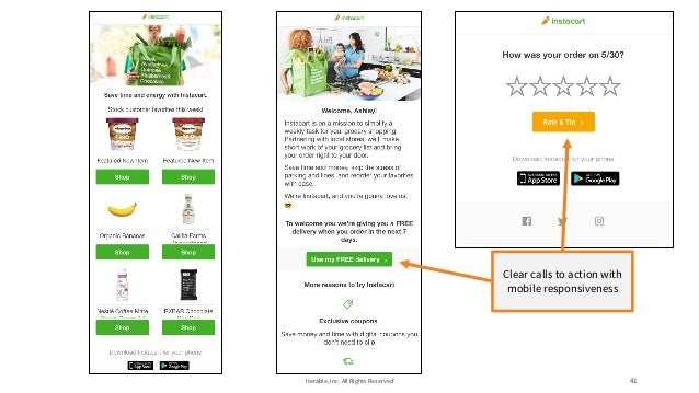 Iterable, Inc. All Rights Reserved 41 Clear calls to action with mobile responsiveness