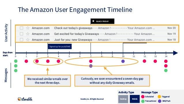 Black Friday Battle: Amazon vs  Walmart