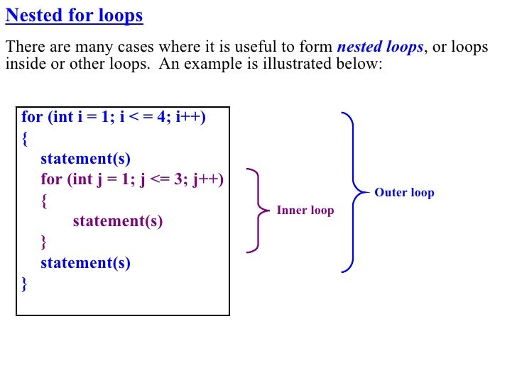 Nested for loops There are many cases where it is useful to form nested loops, or loops inside or other loops. An example ...