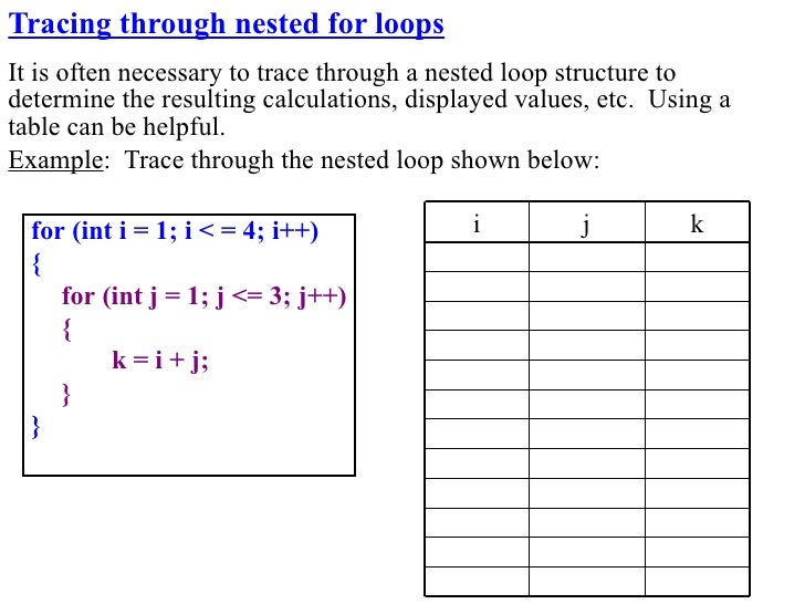 Tracing through nested for loops It is often necessary to trace through a nested loop structure to determine the resulting...