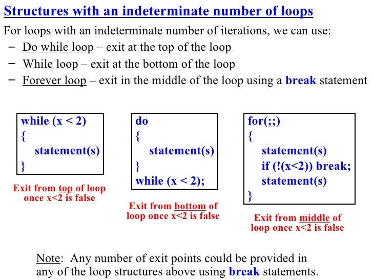 Structures with an indeterminate number of loops For loops with an indeterminate number of iterations, we can use:  – Do w...