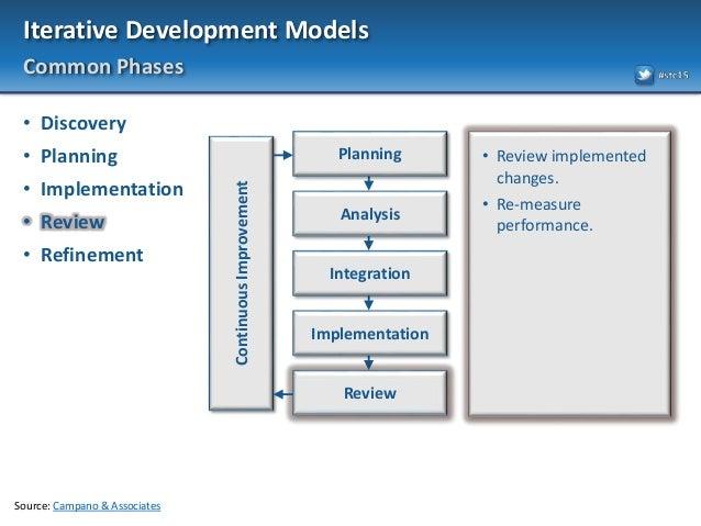 Iterative Development Models And Process Improvement