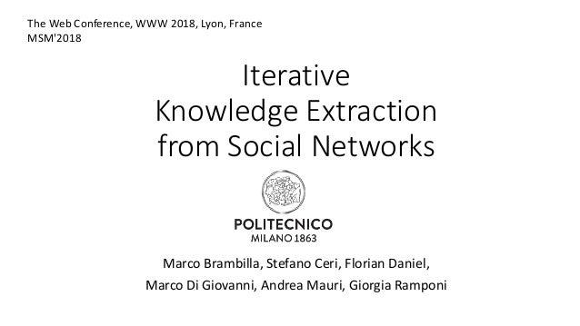 Iterative Knowledge Extraction from Social Networks Marco Brambilla, Stefano Ceri, Florian Daniel, Marco Di Giovanni, Andr...