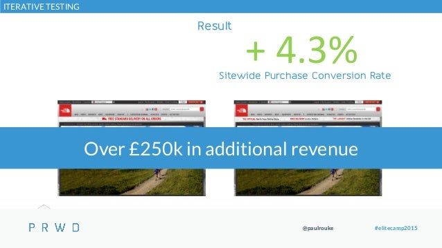 @paulrouke #elitecamp2015 Result + 4.3%Sitewide Purchase Conversion Rate Over £250k in additional revenue ITERATIVE TESTING