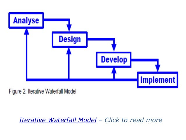 Iterative waterfall model iterative waterfall model click to read more ccuart Images