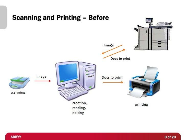 Scanning and Printing – Before                            Image                                 Docs to printABBYY        ...