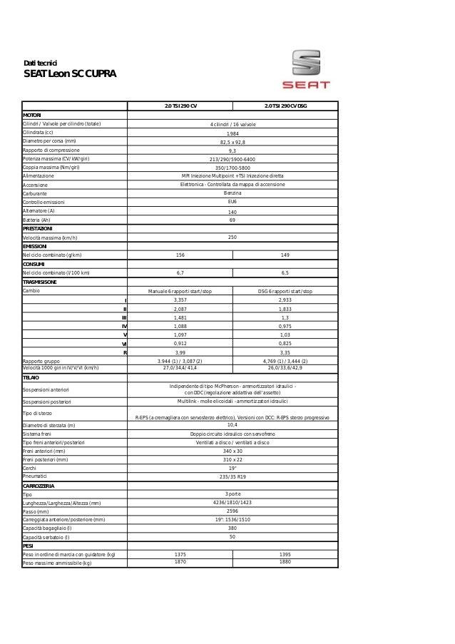 Dati tecnici SEAT Leon SC CUPRA 2.0 TSI 290 CV 2.0 TSI 290 CV DSG MOTORI Cilindri / Valvole per cilindro (totale) Cilindra...