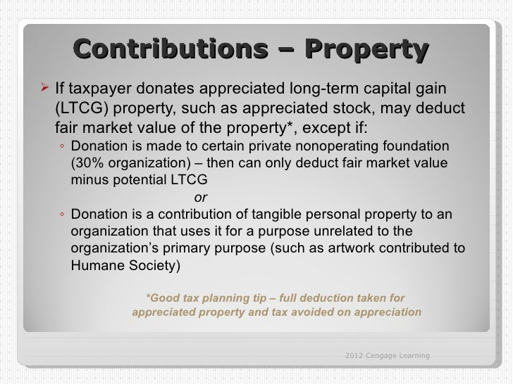 Contributions – Property   If taxpayer donates appreciated long-term capital gain    (LTCG) property, such as appreciated...
