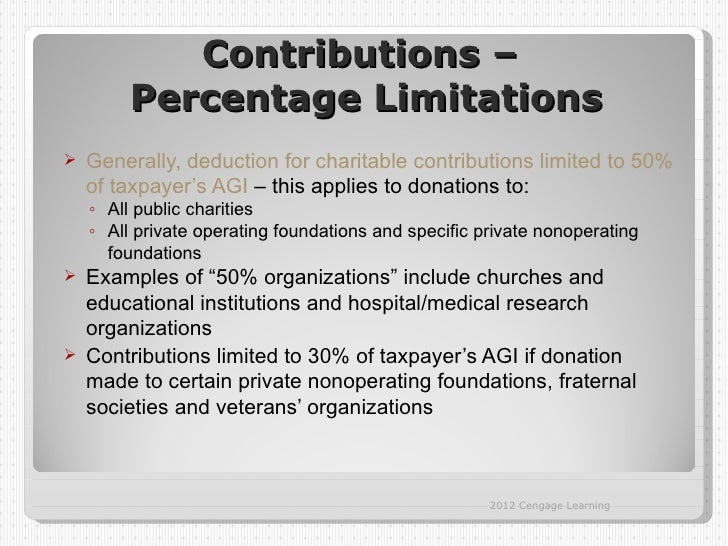 Contributions –         Percentage Limitations   Generally, deduction for charitable contributions limited to 50%    of t...