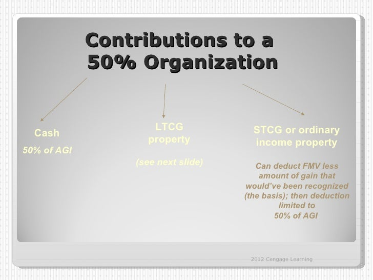 Contributions to a             50% Organization                    LTCG              STCG or ordinary  Cash               ...