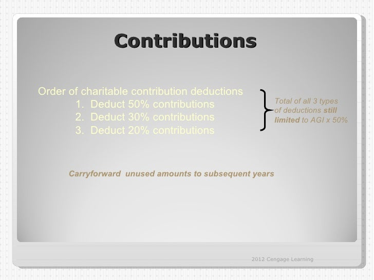 ContributionsOrder of charitable contribution deductions                                                        Total of a...