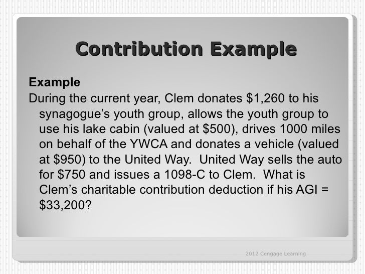 Contribution ExampleExampleDuring the current year, Clem donates $1,260 to his synagogue's youth group, allows the youth g...