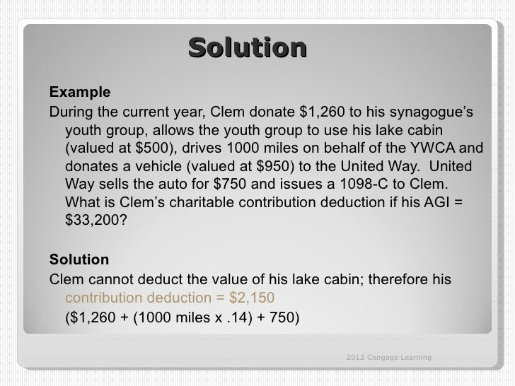 SolutionExampleDuring the current year, Clem donate $1,260 to his synagogue's  youth group, allows the youth group to use ...