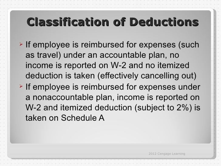 Classification of Deductions If employee is reimbursed for expenses (such  as travel) under an accountable plan, no  inco...
