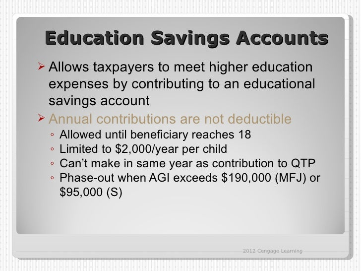 Deductible Education Expenses Room And Board