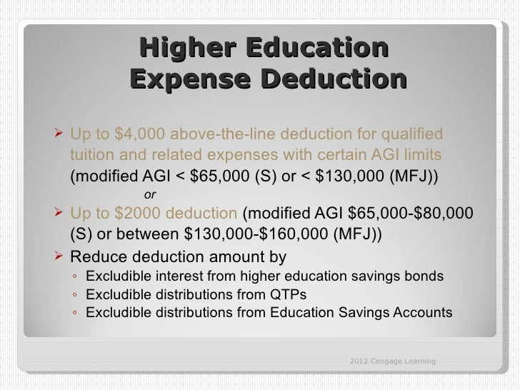 Higher Education            Expense Deduction   Up to $4,000 above-the-line deduction for qualified    tuition and relate...