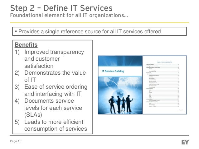 Page 15 Step 2 – Define IT Services Foundational element for all IT organizations… Benefits 1) Improved transparency and c...
