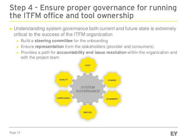 Page 19 Step 4 - Ensure proper governance for running the ITFM office and tool ownership ► Understanding system governance...