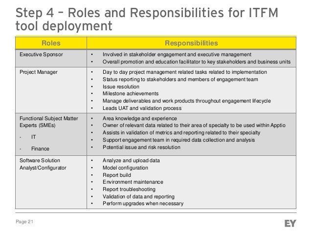 Page 21 Step 4 – Roles and Responsibilities for ITFM tool deployment Roles Responsibilities Executive Sponsor • Involved i...