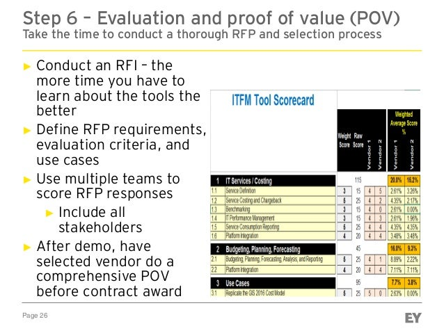 Page 26 Step 6 – Evaluation and proof of value (POV) Take the time to conduct a thorough RFP and selection process ► Condu...