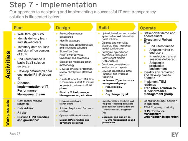 Page 27 OperateBuildDesignPlan Our approach to designing and implementing a successful IT cost transparency solution is il...