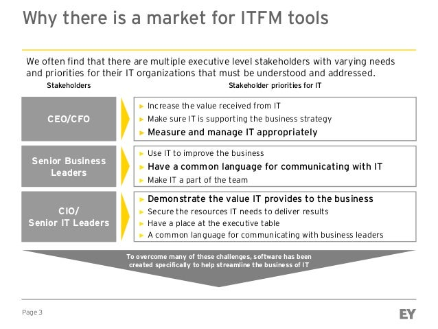 Page 3 Why there is a market for ITFM tools We often find that there are multiple executive level stakeholders with varyin...