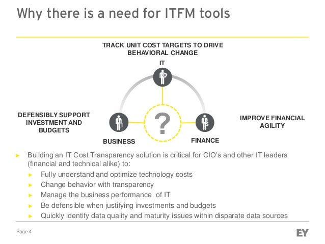 Page 4 Why there is a need for ITFM tools BUSINESS FINANCE IT IMPROVE FINANCIAL AGILITY DEFENSIBLY SUPPORT INVESTMENT AND ...