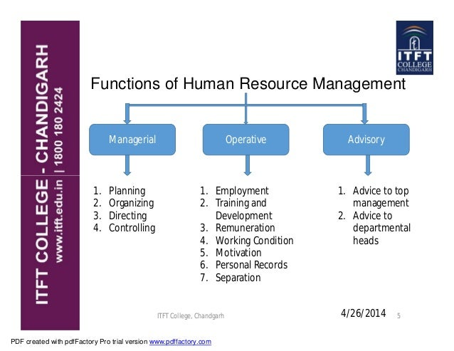 Managing Human Resources Pdf