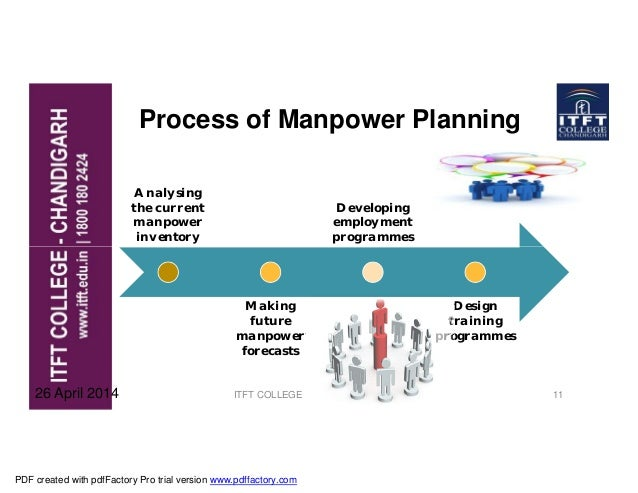 micro level manpower planning Hrp micro-level submitted by human resource planning as a part of business planning to avoid manpower redundancy utilization qualitative and quantitative achievement.