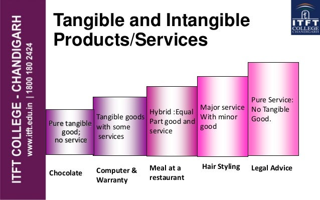 services and tangible products essay example Tangible goods are merchandise that you can put your hands on stuff like jewellery, computers, clothing or even cd's are all tangible products.