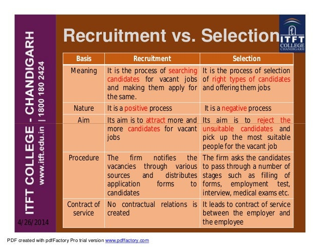 Itft Recruitment Amp Selection Induction Amp Orientation