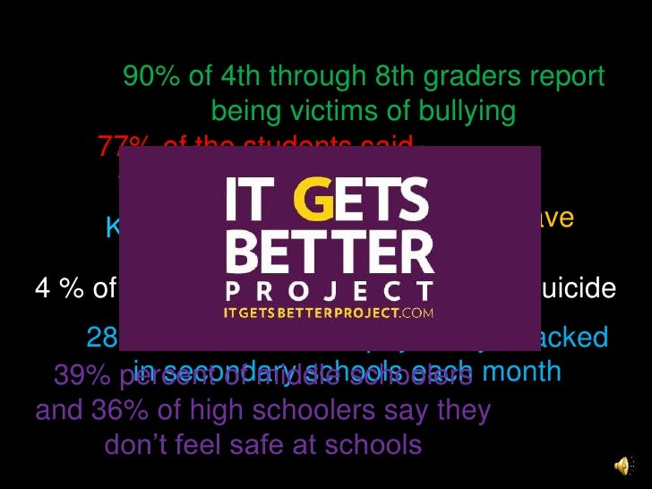 90% of 4th through 8th graders report               being victims of bullying    77% of Your future issaid             the...