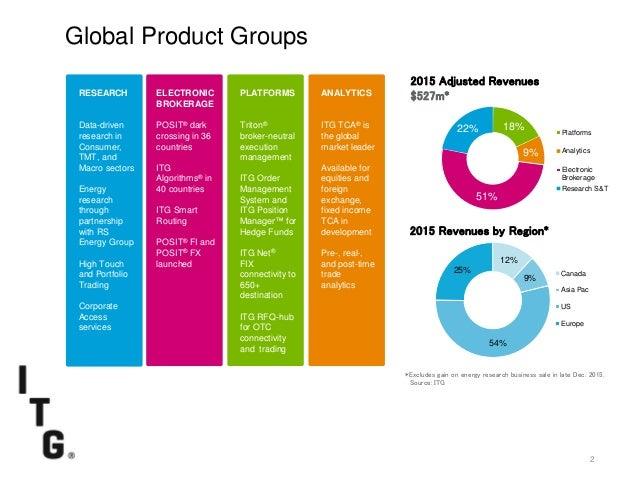 Itg investor presentation_21march16 Slide 3