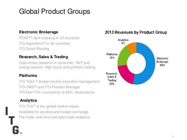 Itg investor presentation_29may14 Slide 3