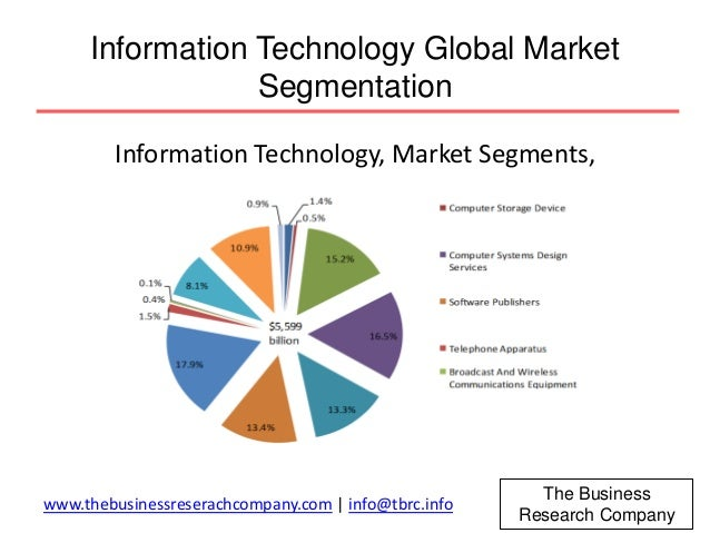 international marketing information Selecting information sources 37 research plan 40 issues in administering  international marketing research 44 summary 59 3 secondary data sources.