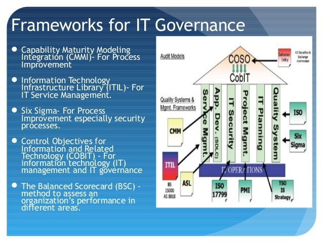 i t governance It governance - the one-stop-shop for it governance including books, tools,  learning and consultancy so that your organization can compete and win in  today's.
