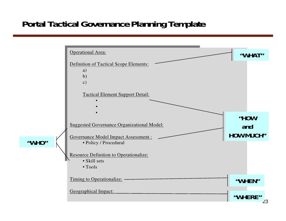 IT Governance Portals