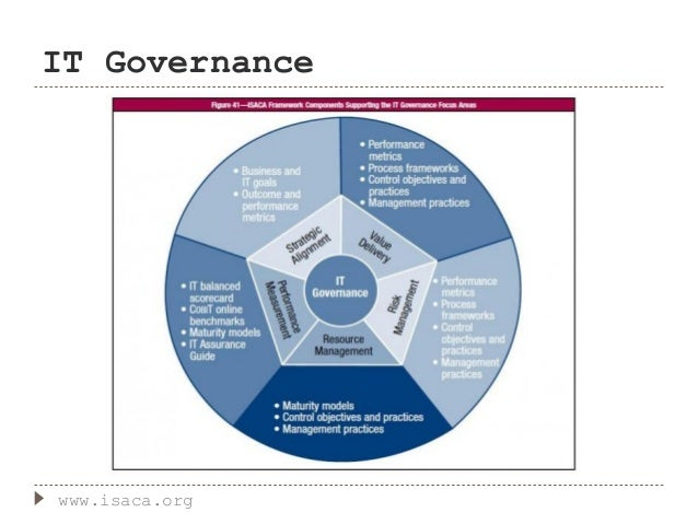 compartmentalization of e governance practices Managing innovation in perceived low-tech industries: a review of the technology management practices of the fish processing industry of newfoundland and labrador /.
