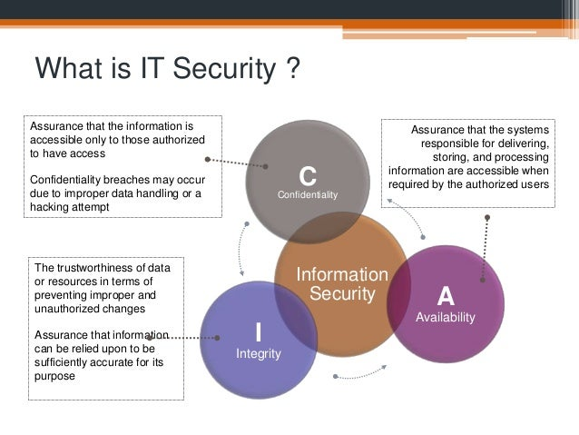 effective information systems security A programme of information security awareness can help you to highlight these provisions within your firm  you should implement and maintain effective systems to ensure the continuing reliability of all persons, including non-employees, with access to information held by the firm.