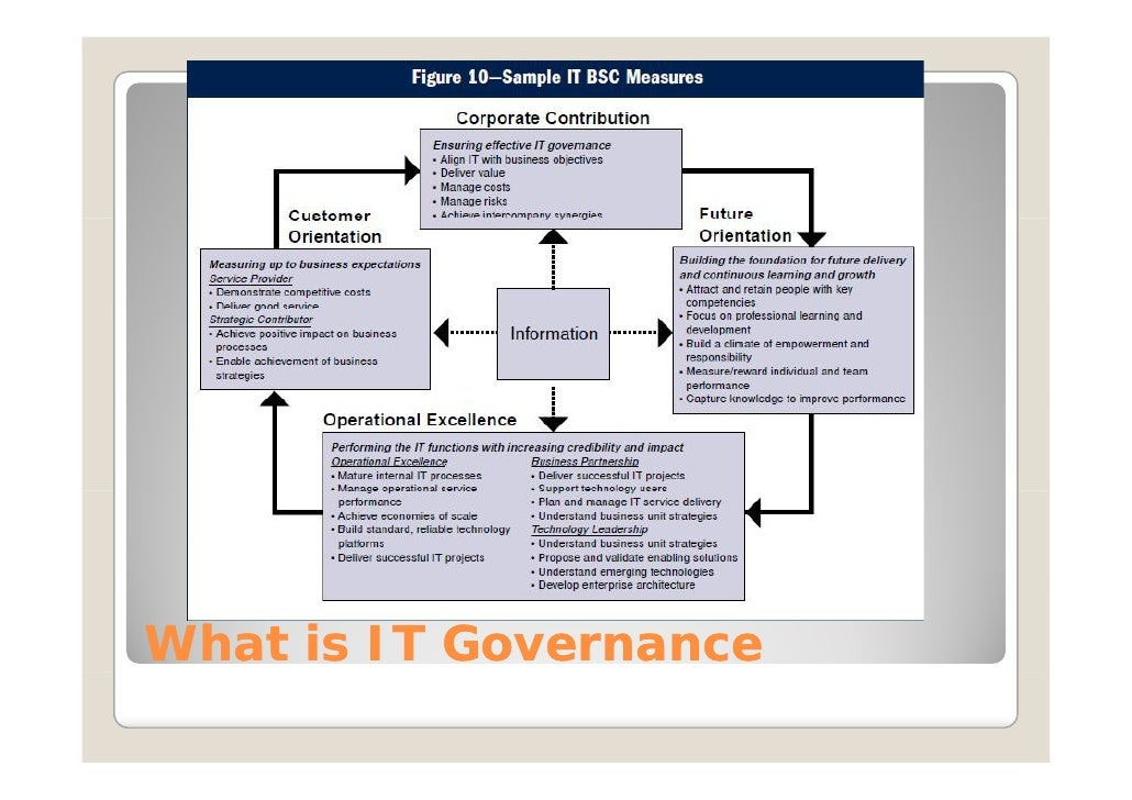 it governance Iog advances governance by exploring, developing and promoting the principles, standards and practices which underlie good governance in the public sphere.