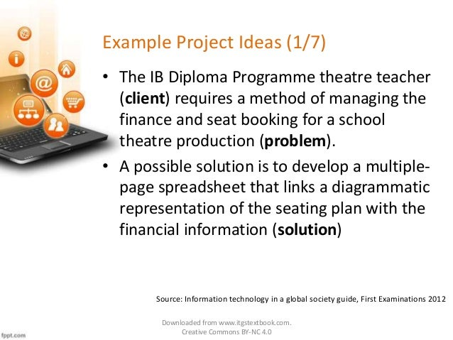 5 Example ITGS projects that scored 7s