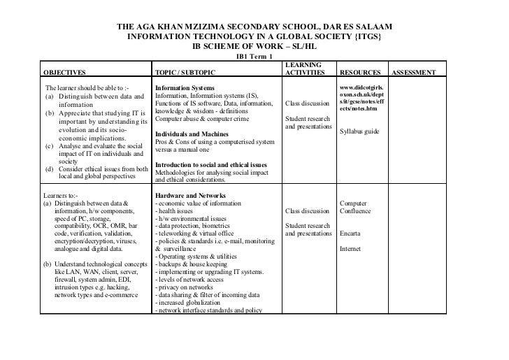 THE AGA KHAN MZIZIMA SECONDARY SCHOOL, DAR ES SALAAM                             INFORMATION TECHNOLOGY IN A GLOBAL SOCIET...