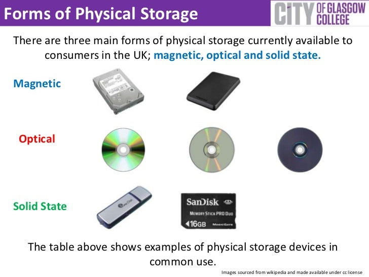 a report on the findings on innovations in magnetic and optical storage systems Magnetic tape allows for inexpensive mass storage of information and is a key part of the computer revolution the ibm 726 was an early and important practical high-speed magnetic tape system for electronic computers.